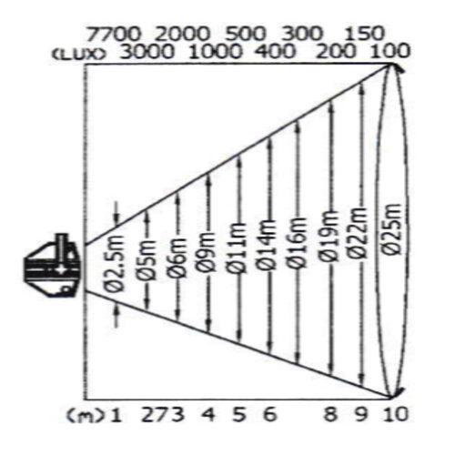 5 2 3 Kupo 4 X 1k Cyc Web