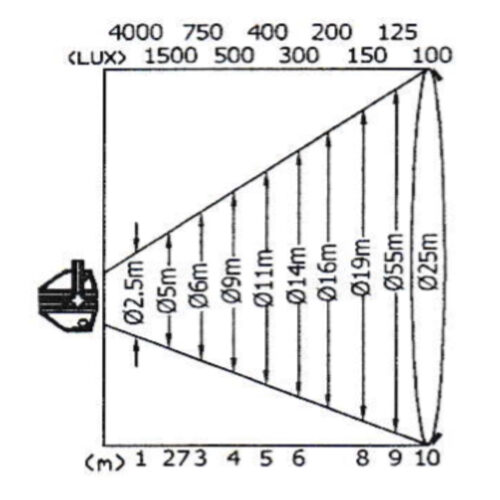 5 4 3 Kupo Single Cyc Web