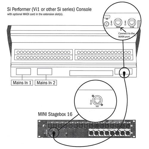12 10 2 Soundcraft Digital Stage Box 16 V1