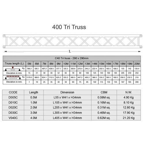 15 5,6 2 Extra 400 Tri Truss